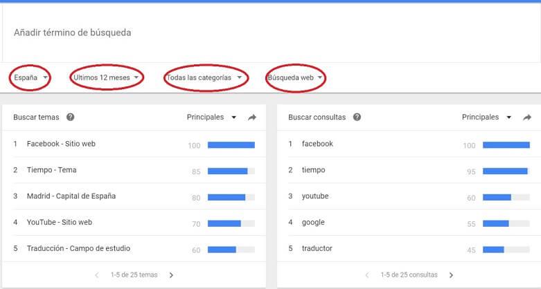 Google trends añadir término de búsqueda