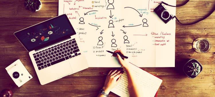 Estandarización de procesos Recursos humanos para mejorar la productividad y la eficiencia